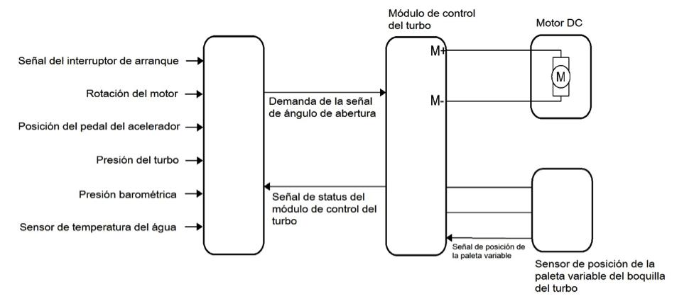 ilustracao_dia_26_espanhol