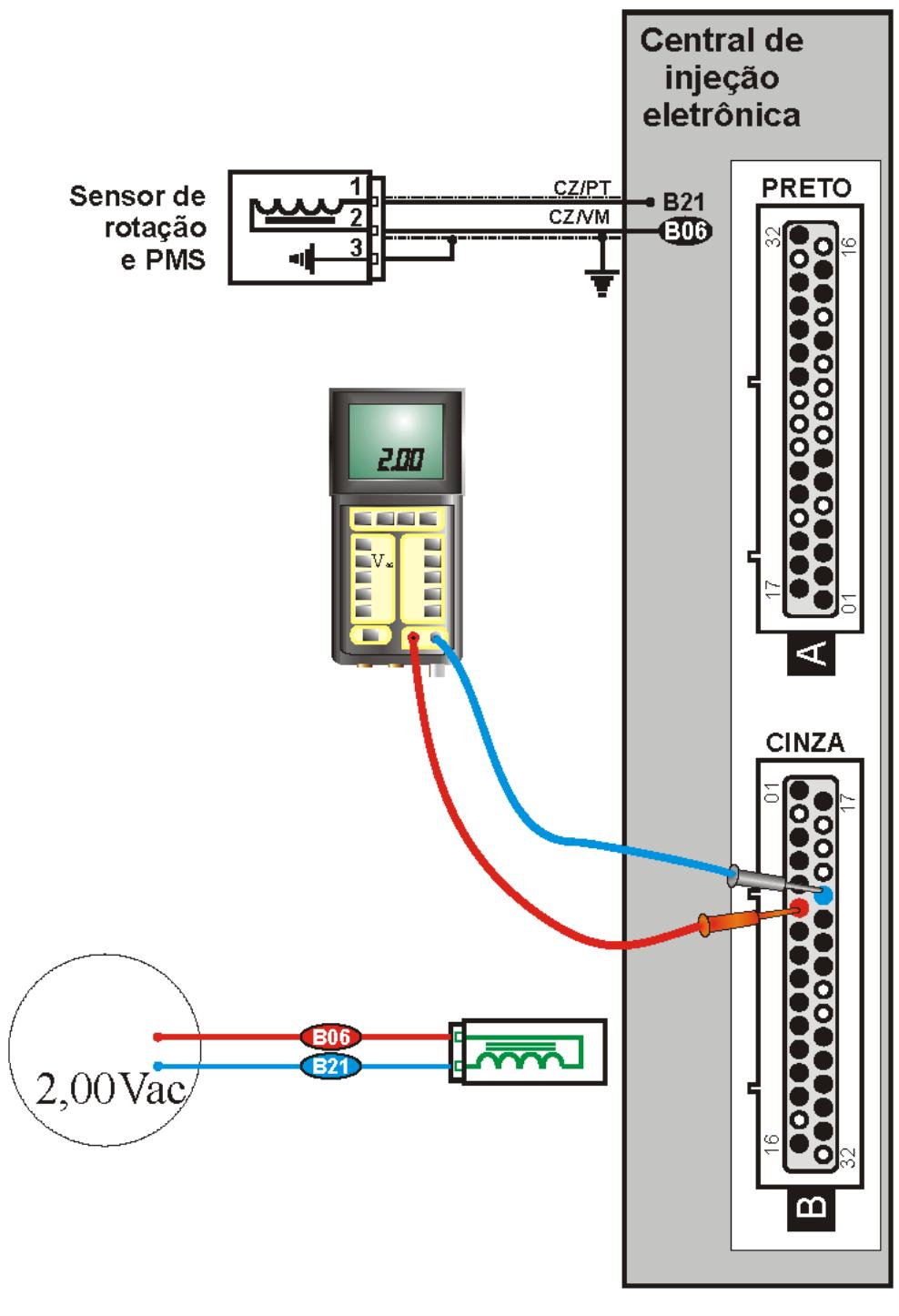 Identificando o sensor indutivo no esquema