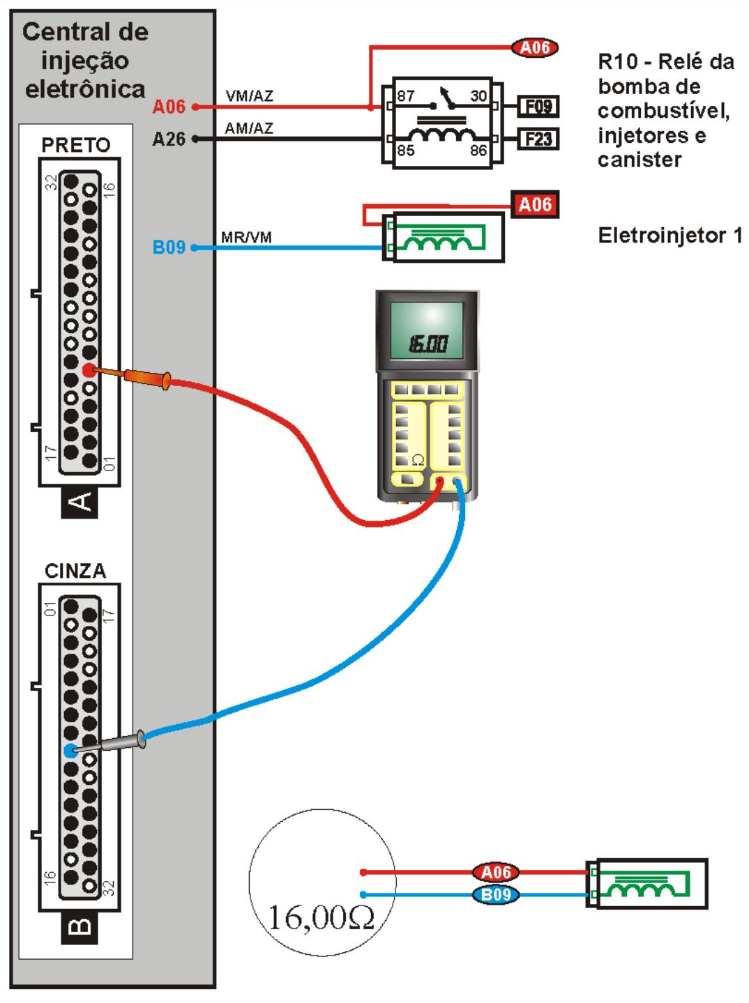 Medindo a resistência elétrica do indutor