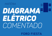 Diagrama Elétrico comentado IV  Ford Fiesta fdb1bcab92dbf