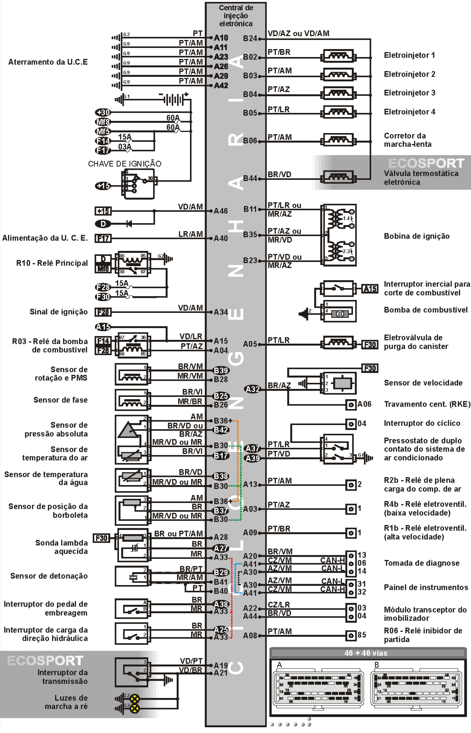 1994 Ford F 150 Cab Fuse Box Diagram 1976 Ford F-150 Fuse