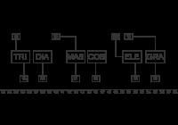 "Diagramas elétricos sem ""réguas"" 95ed48094c365"