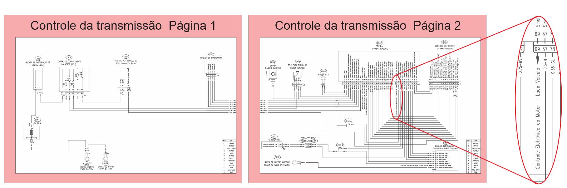 Se o profissional acessou o diagrama do controle da transmissão é porque  provavelmente ele esteja diante de um veículo com um inconveniente nesse  sistema. d91fc5ec615b0